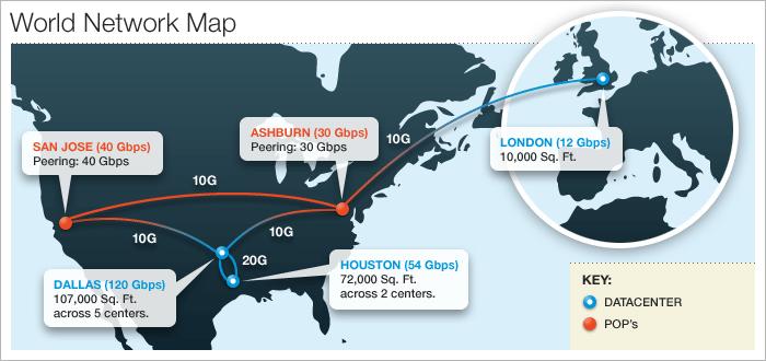 World Network Map